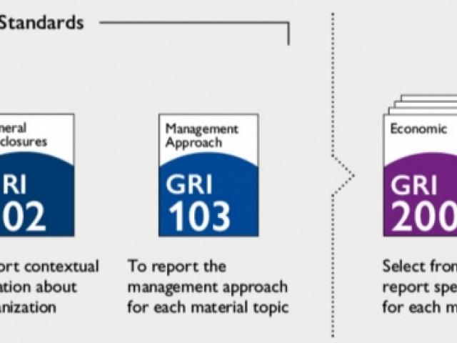 GRI lanza os novos estándares que substitúen a guía de reporting G4