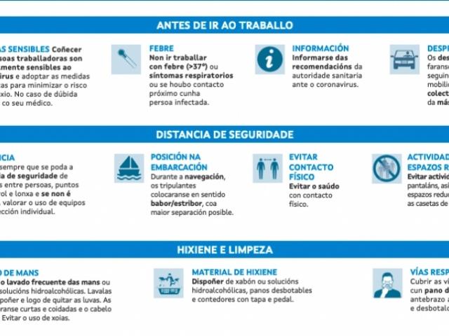 O ISSGA publica novos documentos con recomendacións preventivas ante o coronavirus