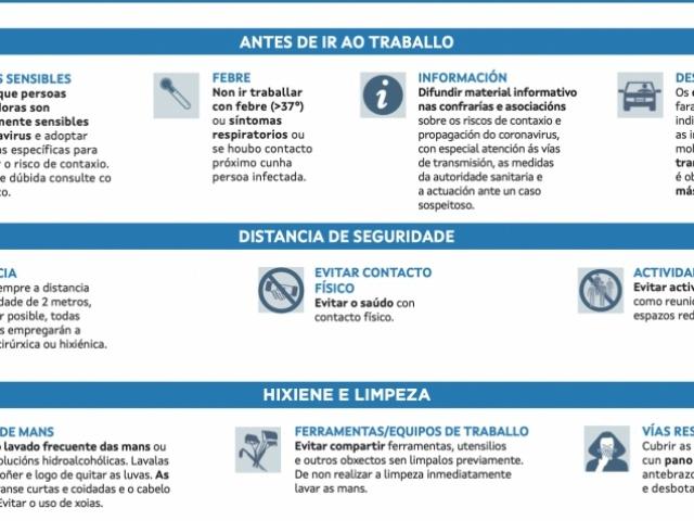 Nuevos documentos preventivos ante el coronavirus publicados por el ISSGA